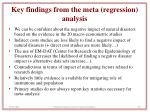 key findings from the meta regression analysis