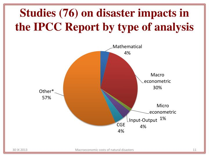 Studies (76) on disaster impacts in the IPCC Report by type of analysis
