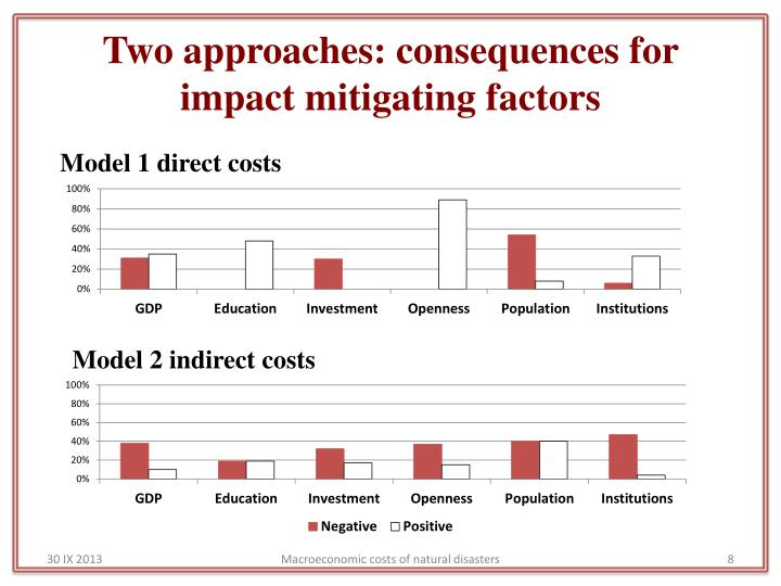 Two approaches: consequences for impact mitigating factors