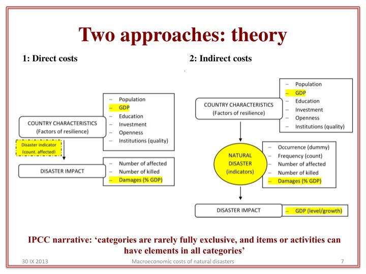 Two approaches: theory