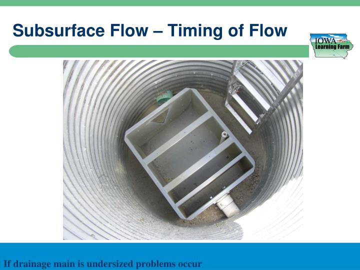 Subsurface Flow – Timing of Flow