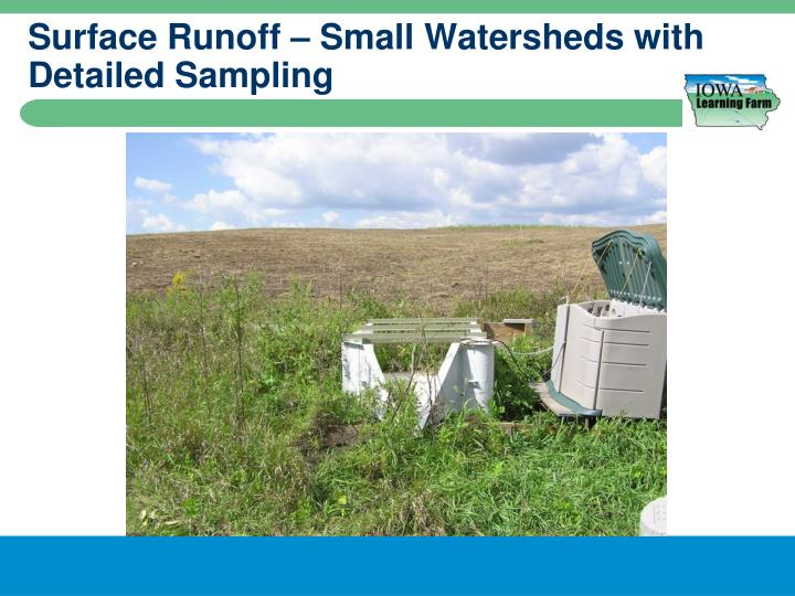Surface Runoff – Small Watersheds with Detailed Sampling