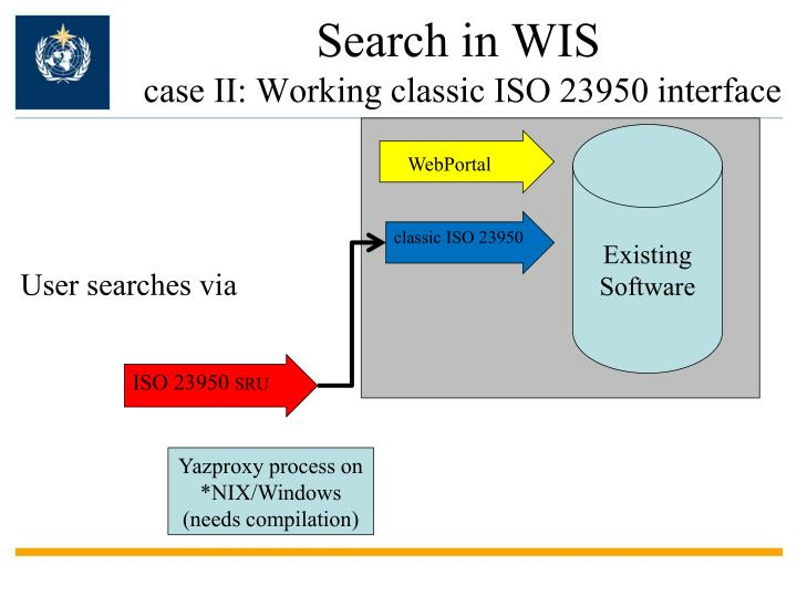 Search in WIS