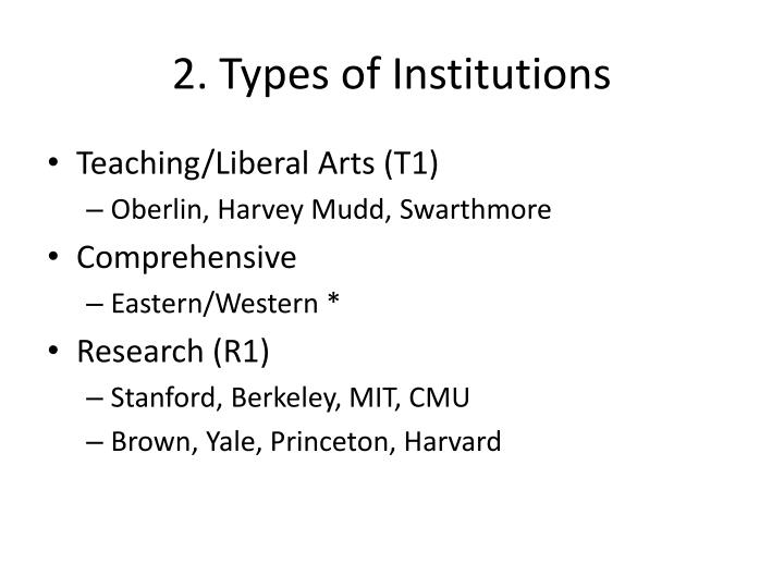 2. Types of Institutions