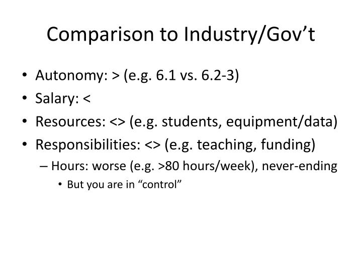 Comparison to Industry/Gov't
