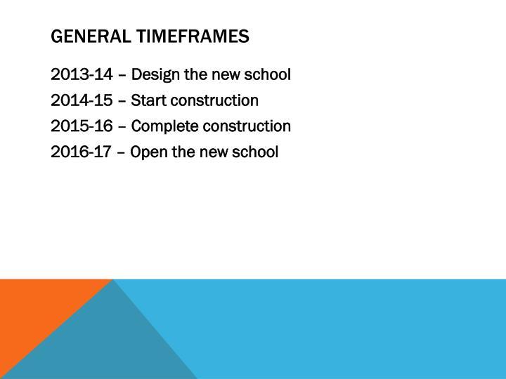 General Timeframes