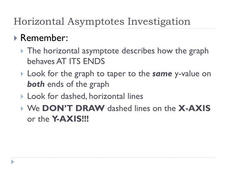 Horizontal Asymptotes Investigation