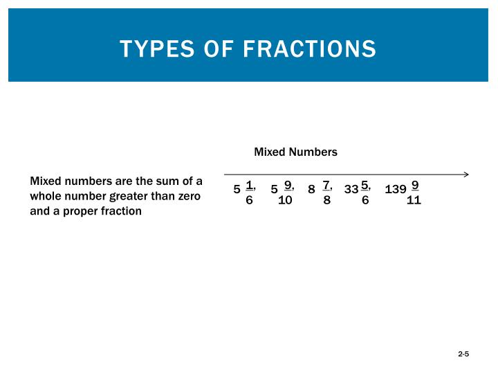 Types of Fractions