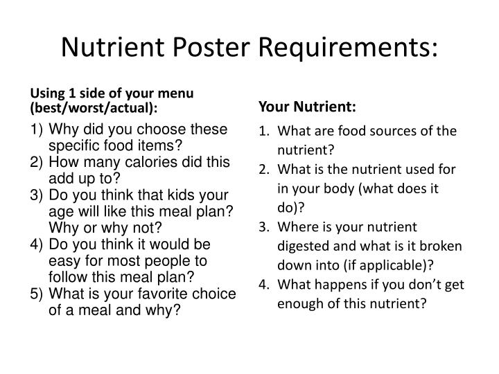 Nutrient poster requirements