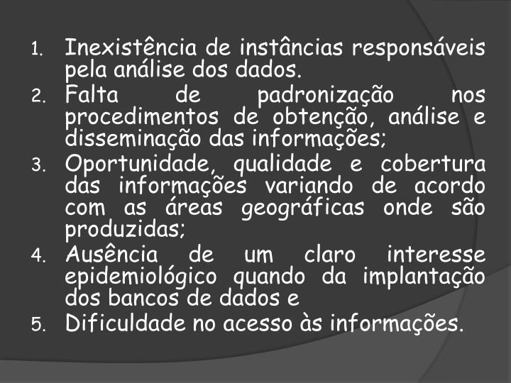 Inexistência