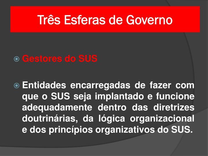Três Esferas de Governo