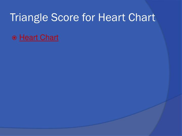 Triangle Score for Heart Chart