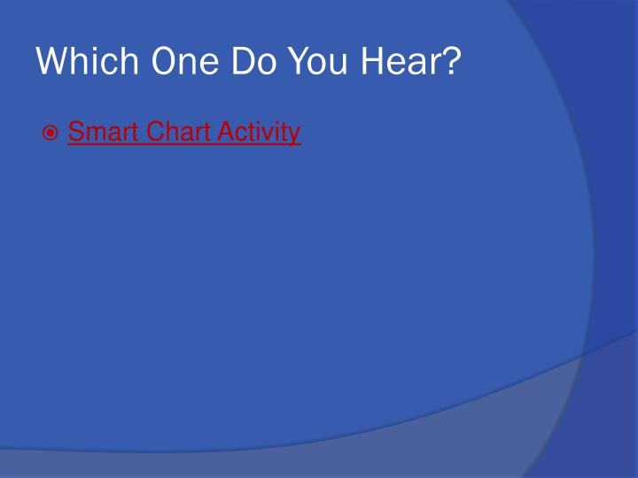 Which One Do You Hear?