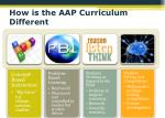 how is the aap curriculum different