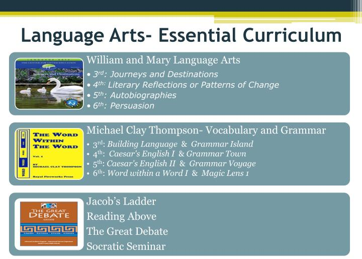 Language Arts- Essential Curriculum