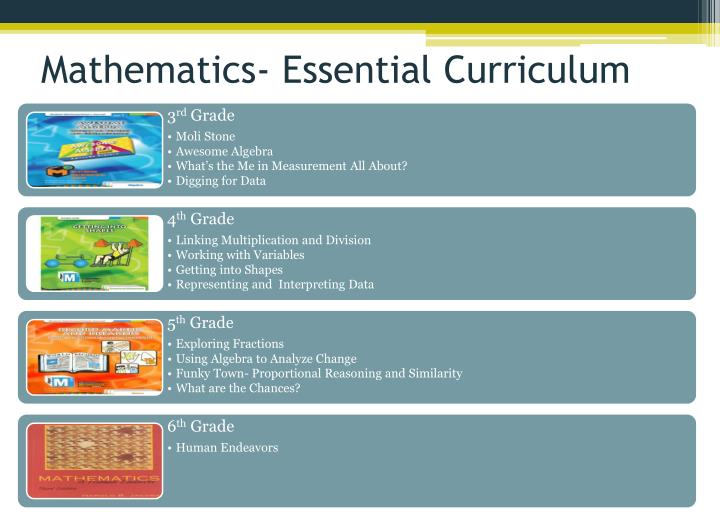 Mathematics- Essential Curriculum