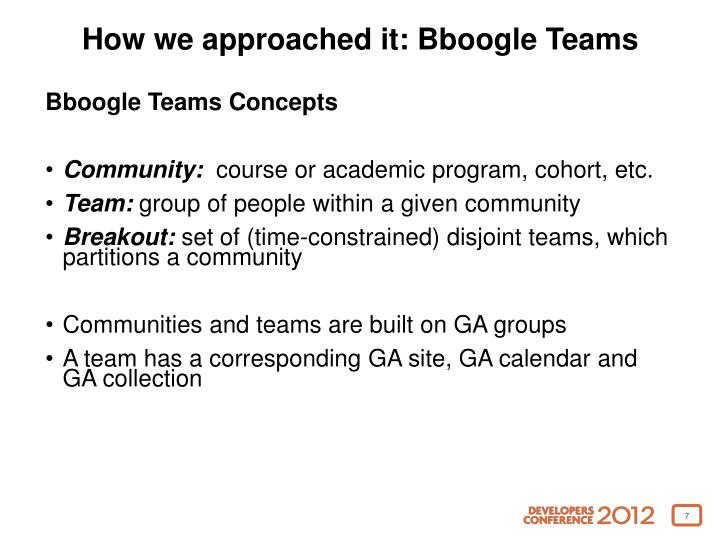 How we approached it: Bboogle Teams