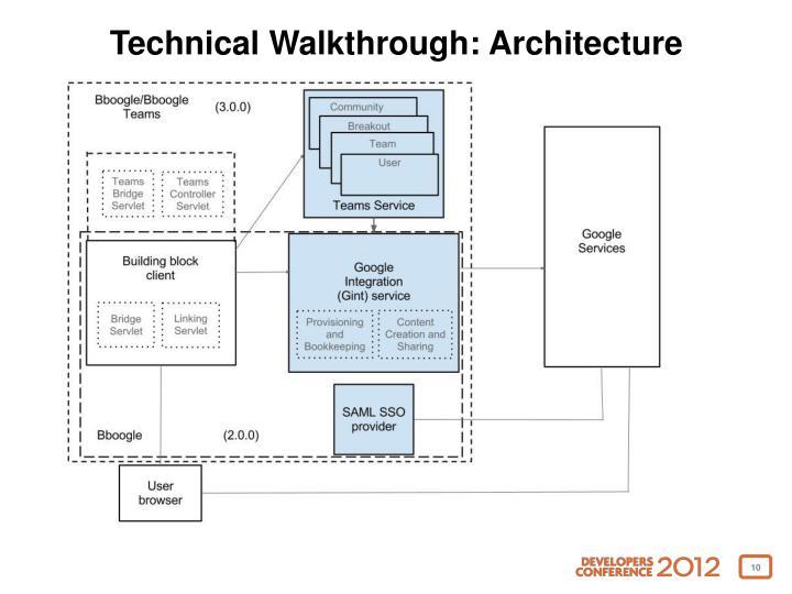 Technical Walkthrough: Architecture