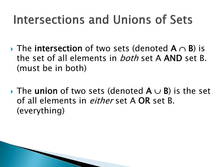 Intersections and Unions of Sets