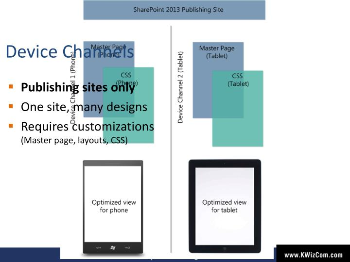 Device Channels