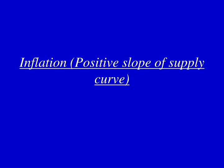 Inflation (Positive slope of supply curve)