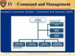 iv command and management