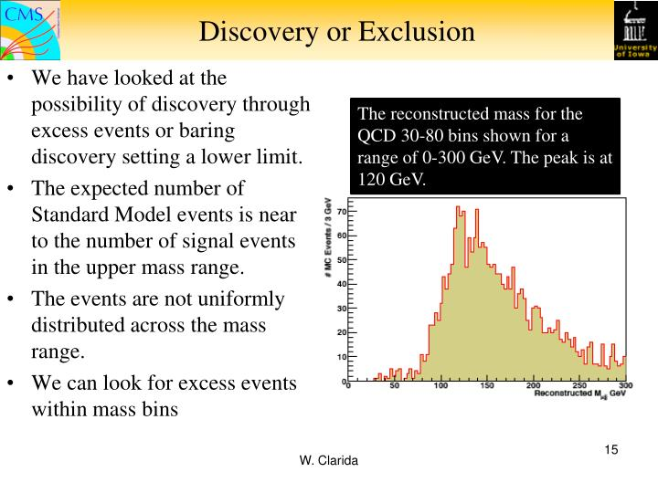 Discovery or Exclusion