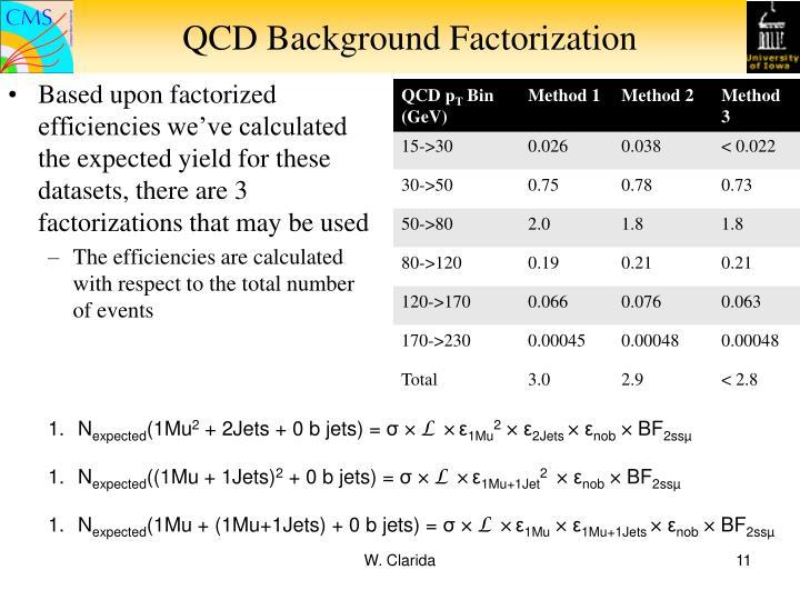 QCD Background Factorization