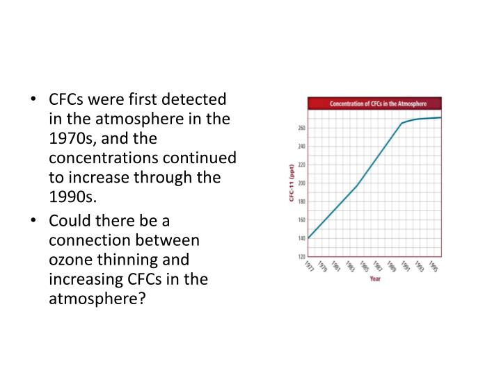 CFCs were first detected in the atmosphere in the 1970s, and the concentrations continued to increase through the 1990s.