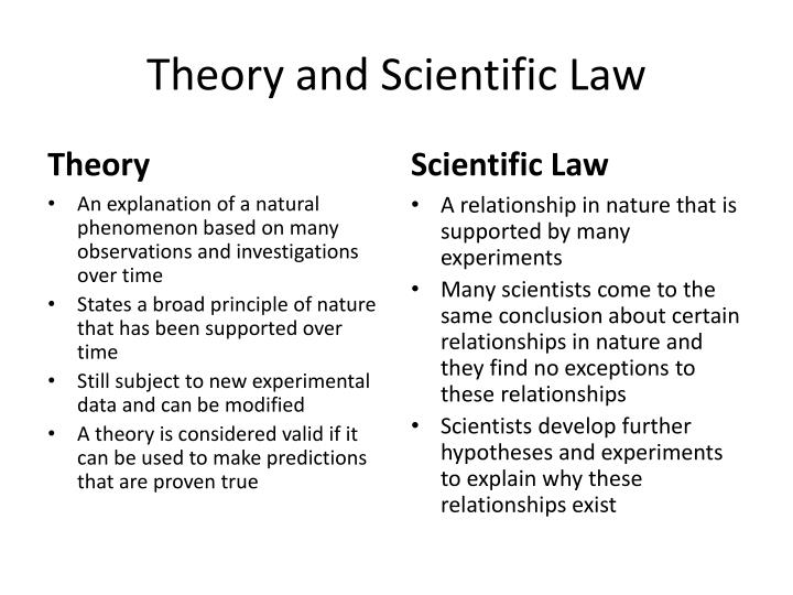 Theory and Scientific Law