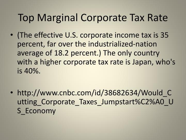 Top Marginal Corporate Tax Rate