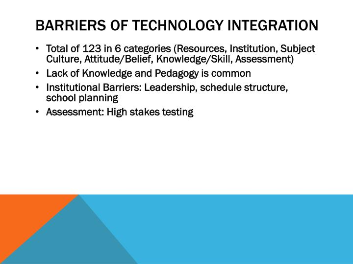 Barriers of technology integration
