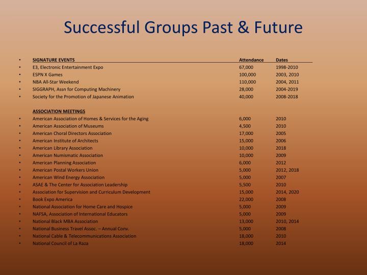 Successful Groups Past & Future