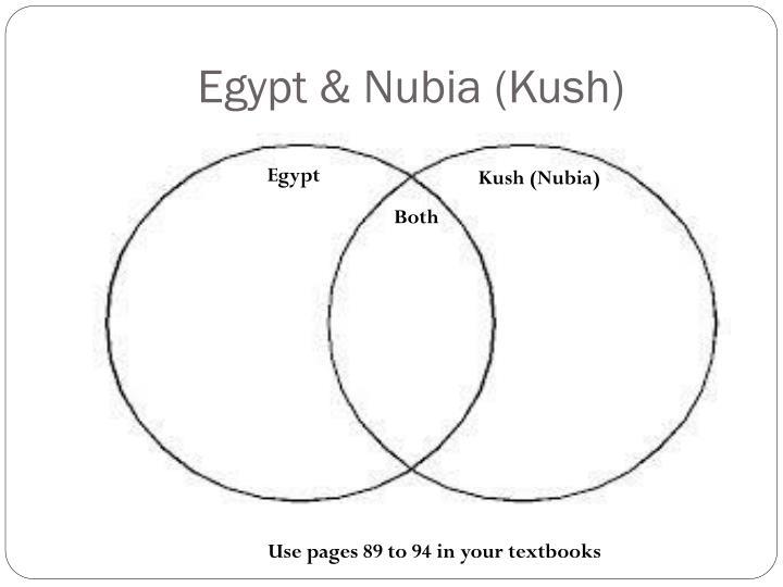 Egypt & Nubia (Kush)