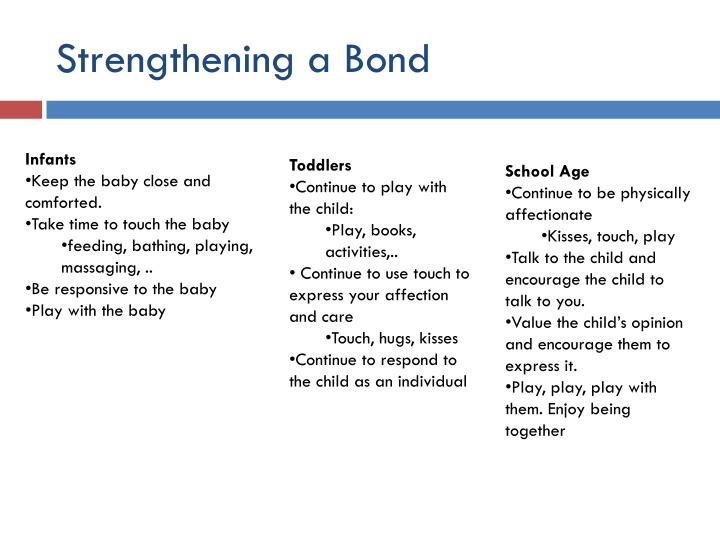 Strengthening a Bond