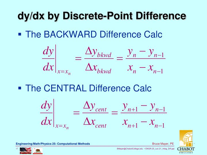 dy/dx by Discrete-Point Difference