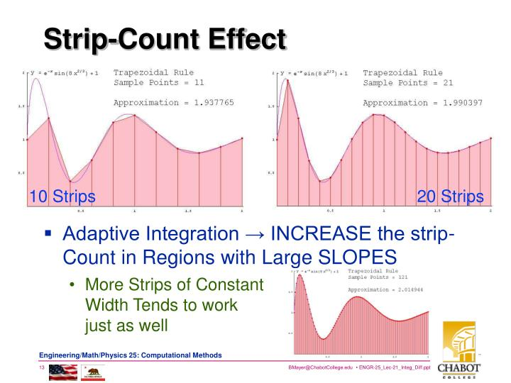 Strip-Count Effect
