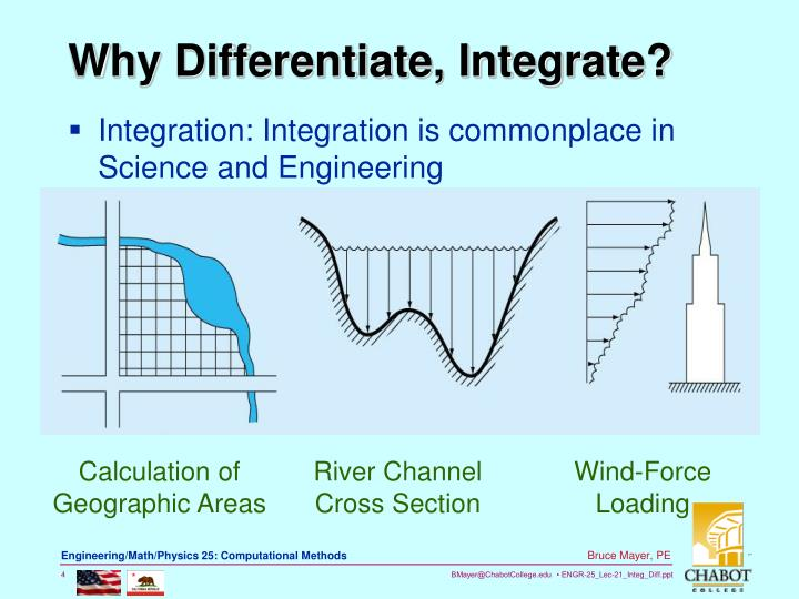 Integration: Integration is commonplace in Science and Engineering