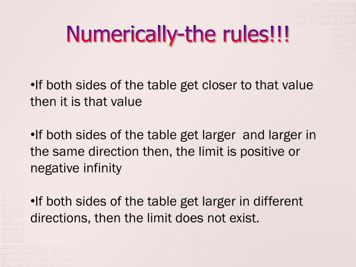 Numerically-the rules!!!