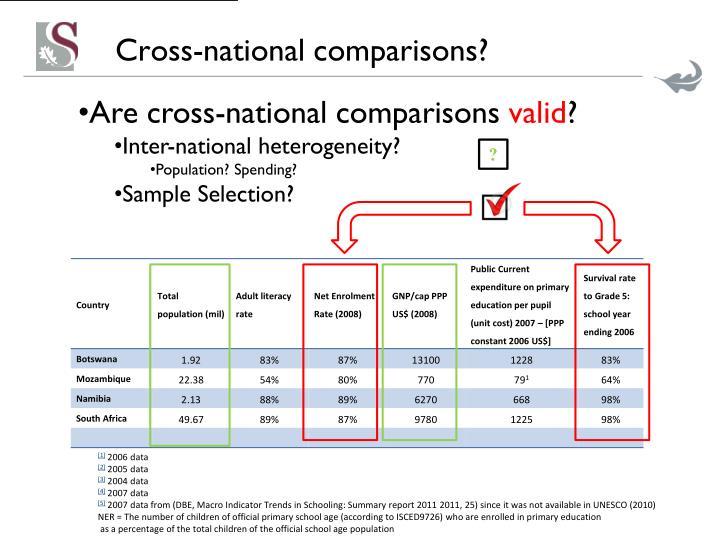 Cross-national comparisons?