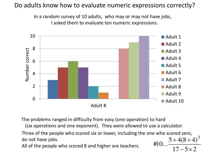 Do adults know how to evaluate numeric expressions correctly
