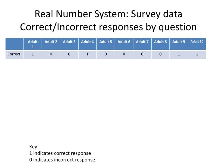 Real Number System: Survey data