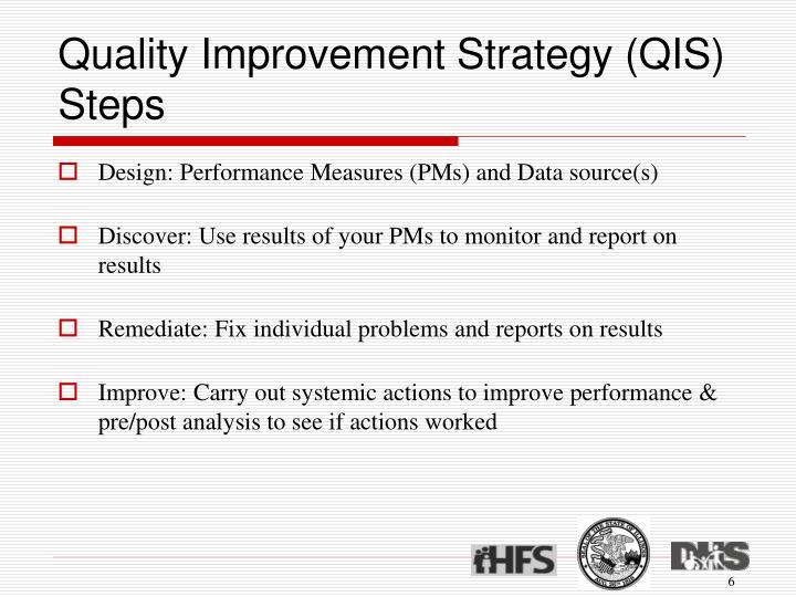 Quality Improvement Strategy (QIS) Steps