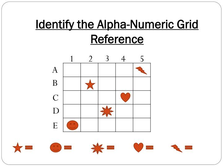 Identify the alpha numeric grid reference