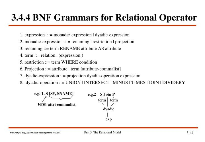 3.4.4 BNF Grammars for Relational Operator