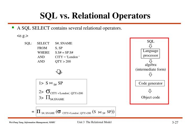 SQL vs. Relational Operators