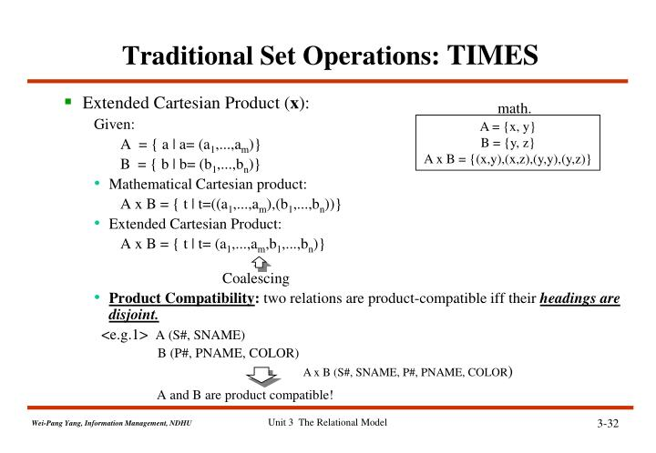 Traditional Set Operations: