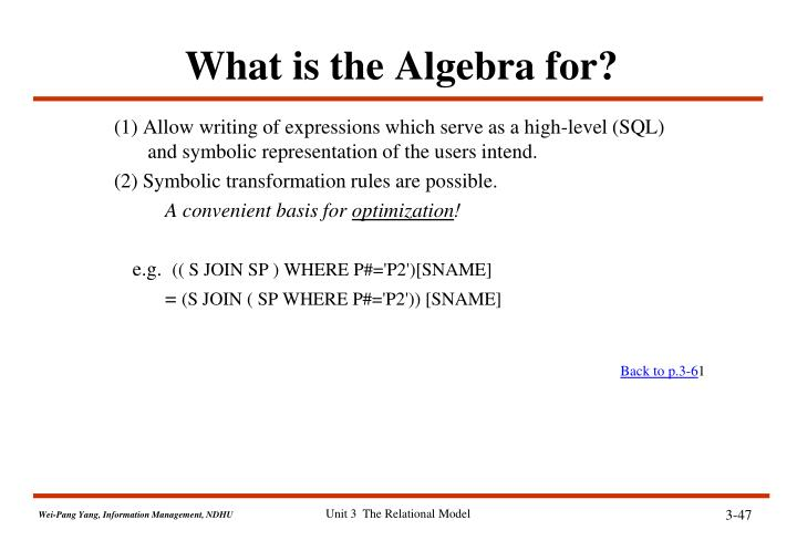 What is the Algebra for?
