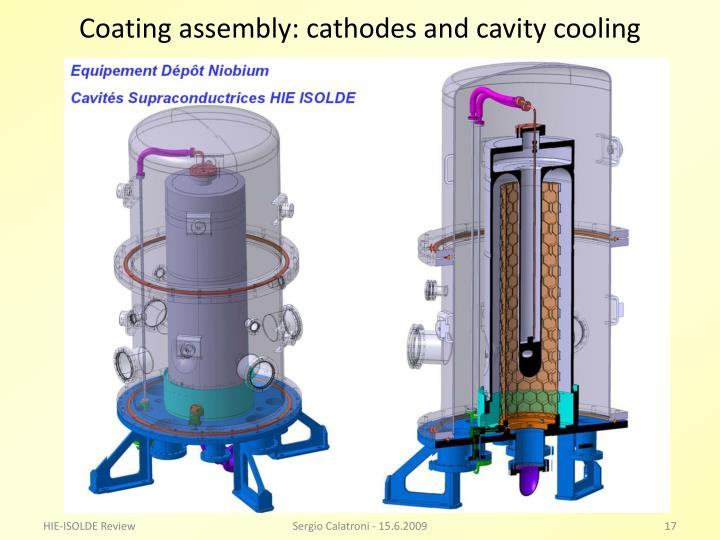 Coating assembly: cathodes and cavity cooling