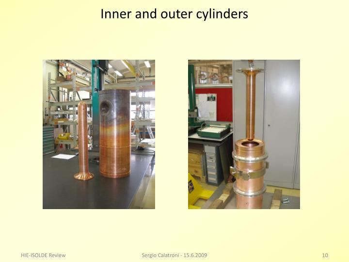 Inner and outer cylinders